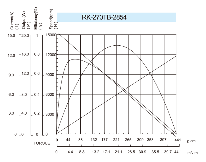 DC-Motor_FRK-270TB-2854-1